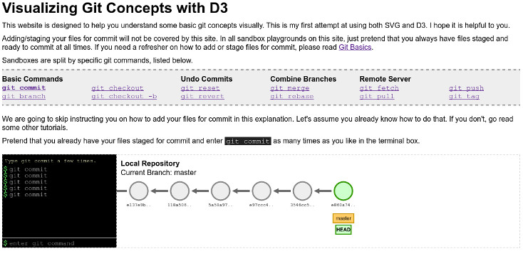 Visualizing Git Concepts with D3